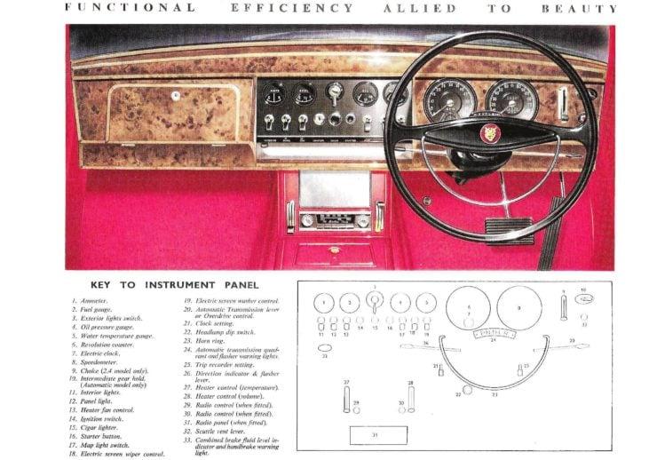 Jaguar Mark II Dashboard