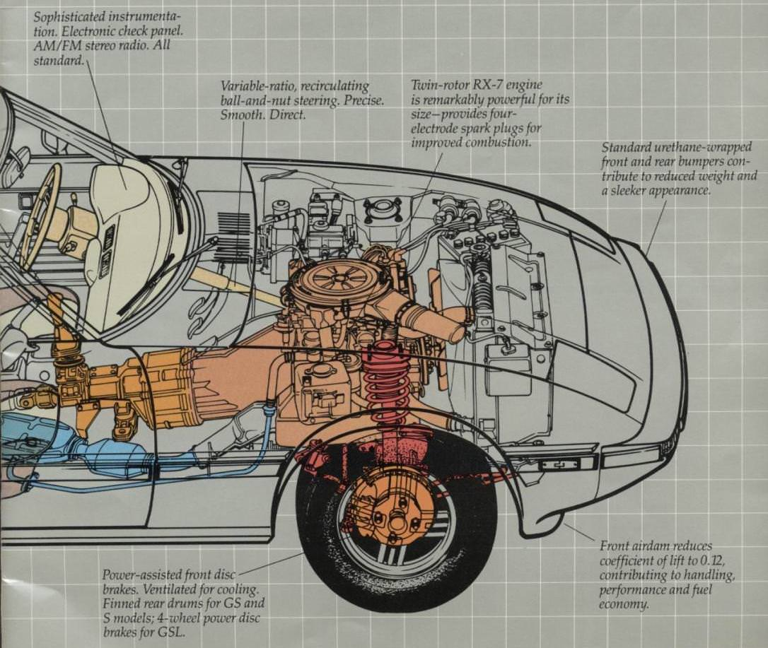 1990 mazda rx 7 engine diagram a brief history of the mazda rx 7 everything you need to know  a brief history of the mazda rx 7