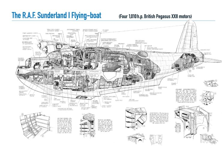 Flying Boat Blueprints