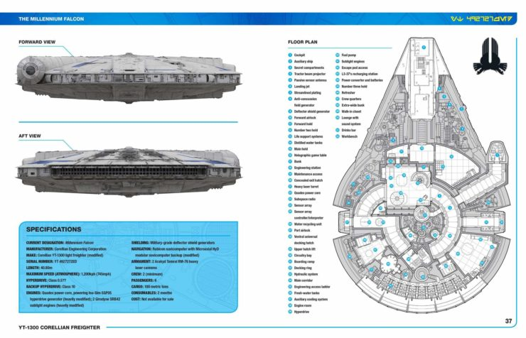 Millennium Falcon - Owners' Workshop Manual 1