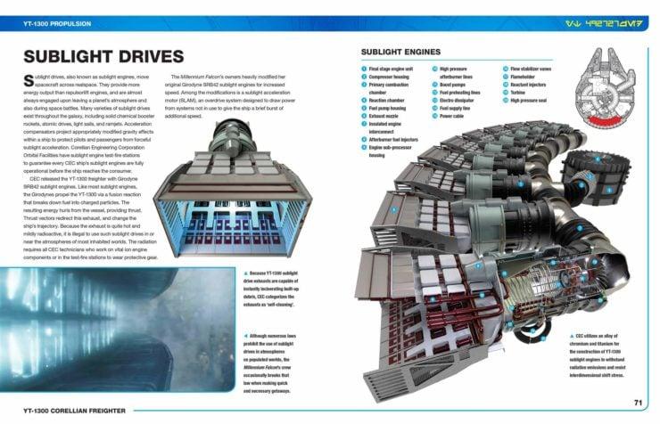Millennium Falcon - Owners' Workshop Manual 2
