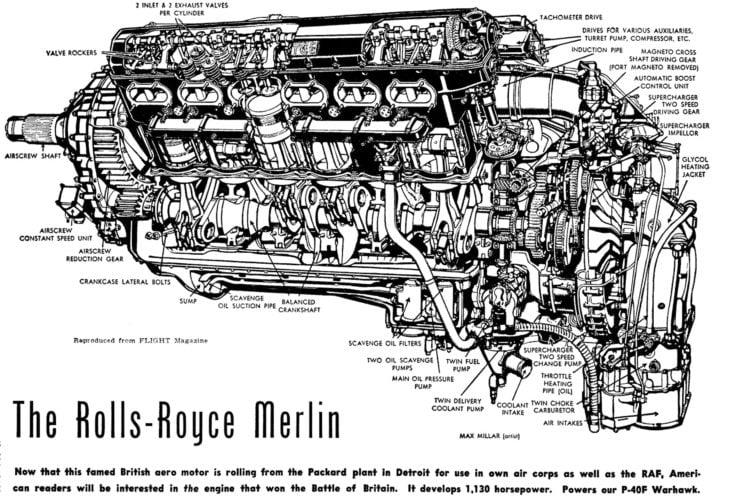 Rolls-Royce Merlin Engine Cutaway