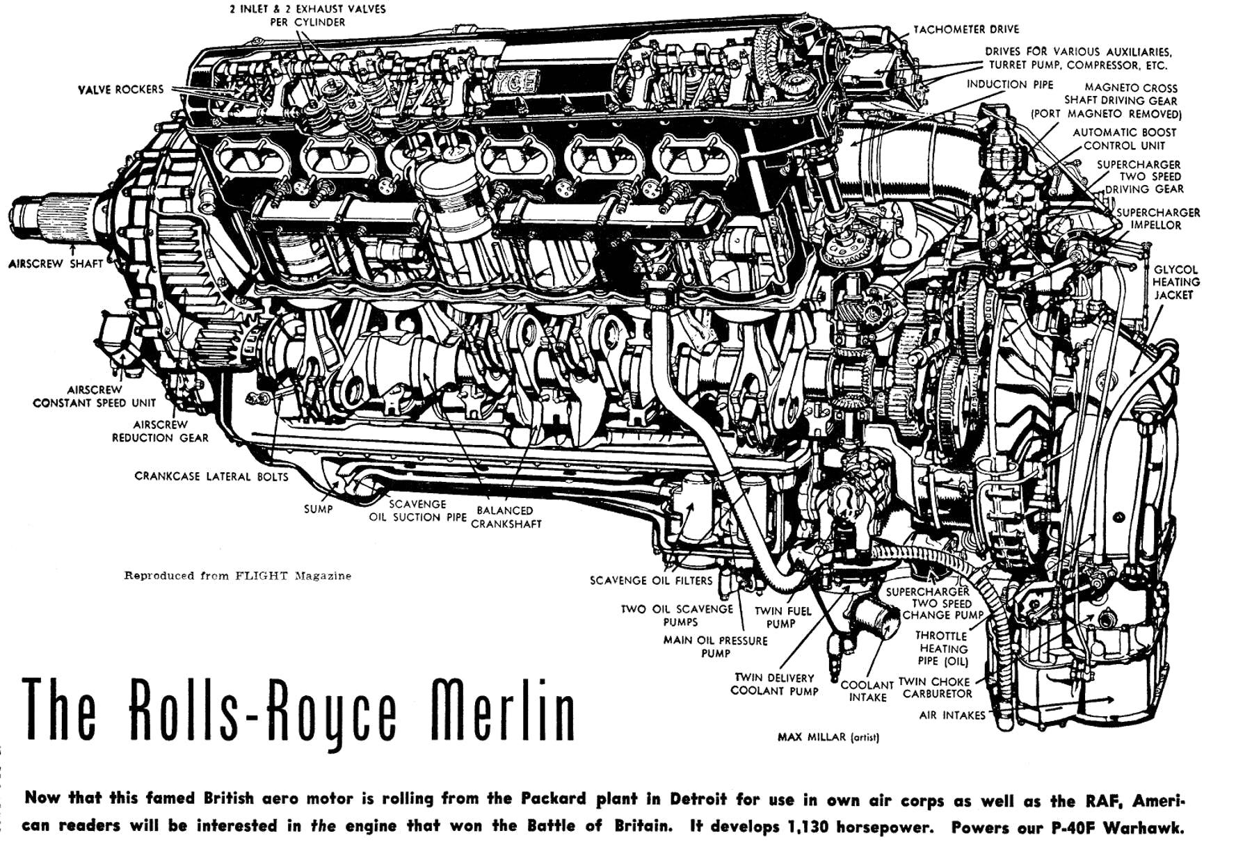 Documentary: Building The Rolls-Royce Merlin EngineSilodrome
