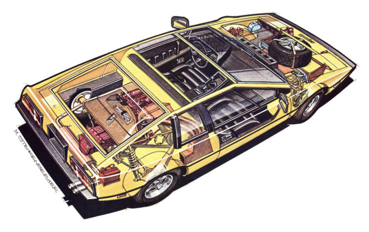 Lotus Esprit diagram