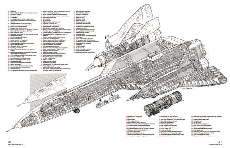 Lockheed SR-71 Blackbird Owner's Workshop Manual 2