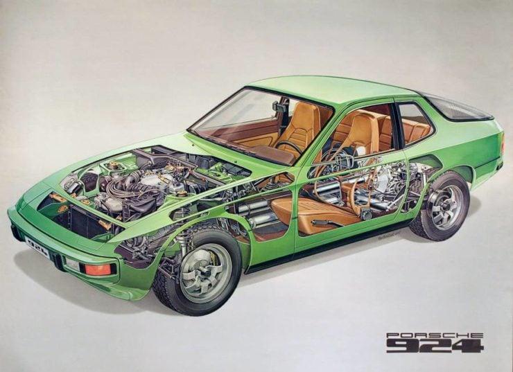 Porsche 924 Cutaway Drawing