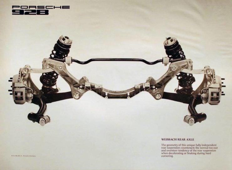 Porsche 928 Suspension