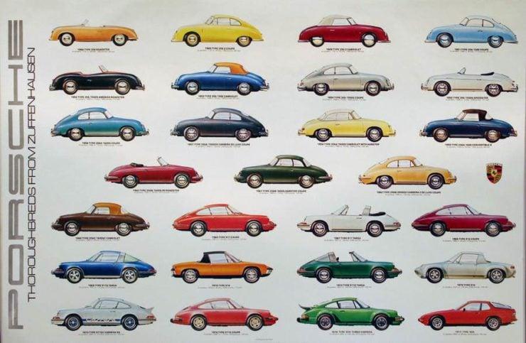 Porsche Poster Collection 1