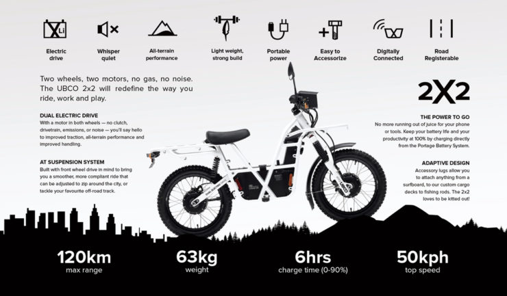 UBCO 2x2 Electric Motorcycle Information