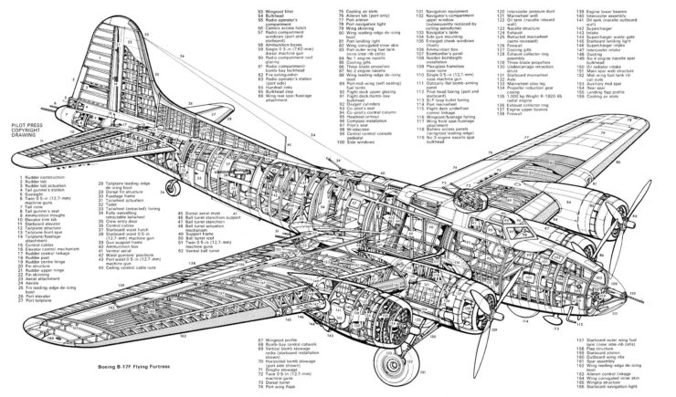 B-17 Flying Fortress Technical Drawing