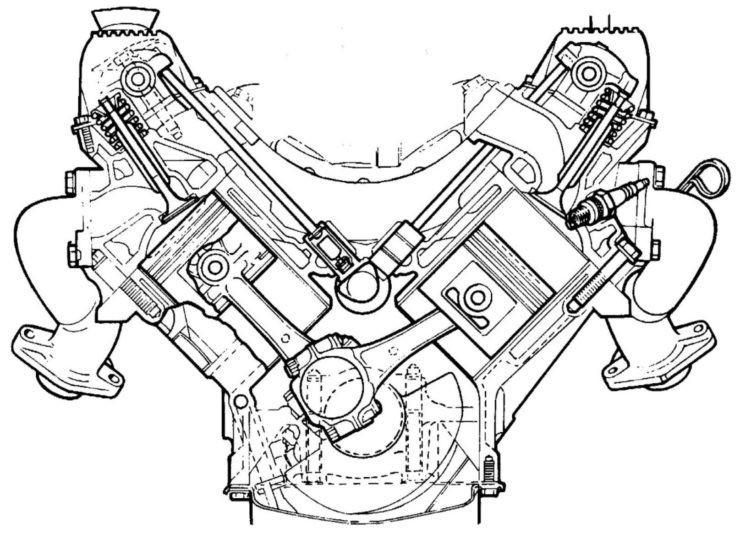 Rover V8 Engine Cross Section