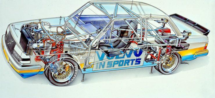 Volvo 240 Turbo Cutaway