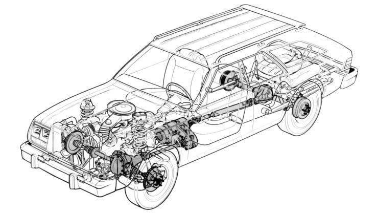 AMC Eagle Cutaway