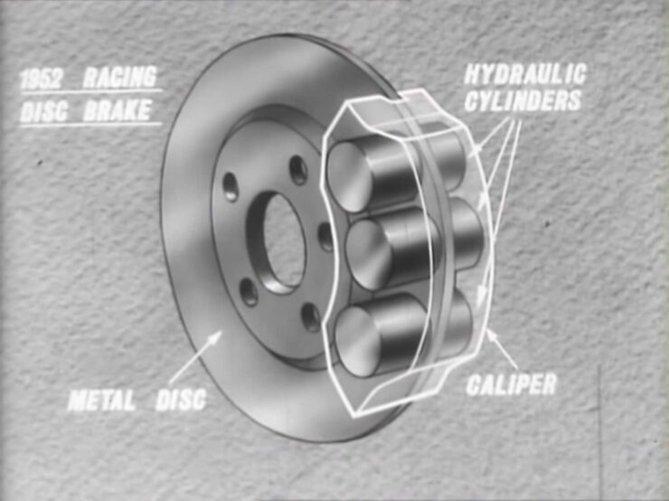 This Is How A Disc Brake Works